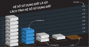 chỉ số giá xây dựng hà nội